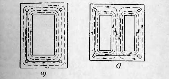 направление магнитных линий в стержневом магнитопроводе