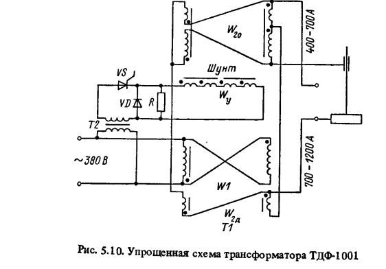 Сварочные трансформаторы ТДФ