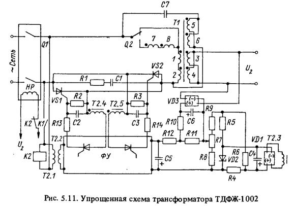 силового трансформатора 77