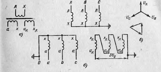 Трансформатор напряжения с двумя вторичными обмотками.