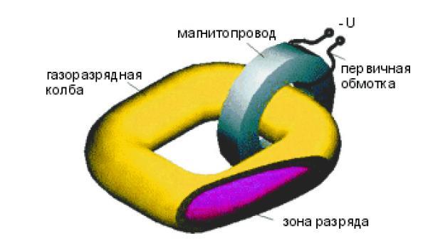 источник света на базе трансформатора