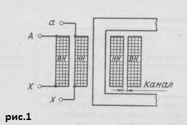концентрическая обмотка трансформатора