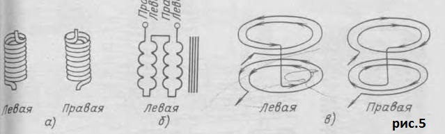 Направление намотки обмоток трансформатора
