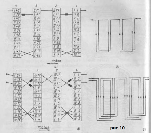 переплетенные обмотки трансформаторов-схемы