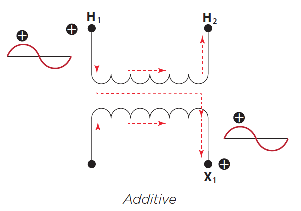 определение полярности трансформатора